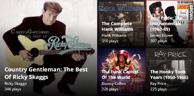 pjebsen's top scrobbled Last.FM albums