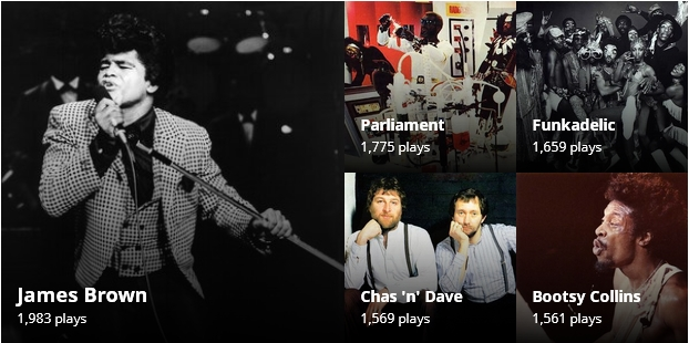 pjebsen's top scrobbled Last.FM artists